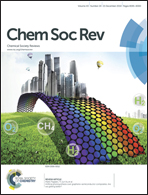 Cover of ChemSocREv dedicated to graphene work from Yi-Jun Xu and Mario Pagliaro's teams